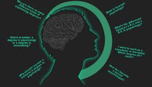Psychology personal statement   dailynewsreport    web fc  com Clinical Psychology Personal Statement  Applying for a degree in psychology is an exciting prospect but one that is also challenging because you will be