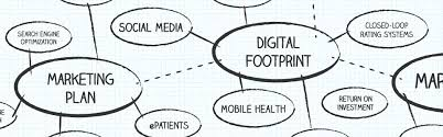 Marketing For Healthcare Providers   The Doctor Blog