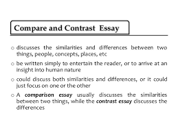 writing an argumentative essay outline   Elcrost aimf co   types of essay writing