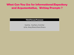 FSA   Grade   ELA  Argumentative Writing   Videos  amp  Lessons        Introductions and Conclusions  Best Practices and Advice