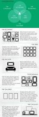 Home Design Cheats Iphone 37 Best Design Thinking Images On Pinterest Design Thinking