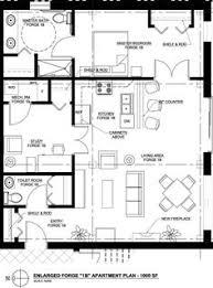 Kitchen Design Layout Ideas by Best Kitchen Layouts Google Search Kitchens Pinterest