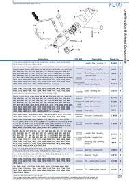 ford rear linkage page 257 sparex parts lists u0026 diagrams