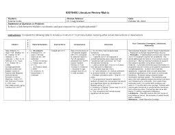 Nursing literature review topics   Urban Fuse Caf   Home   FC