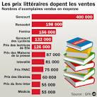 Les prix littéraires multiplient les ventes - Littérature - France ... - Downloadable