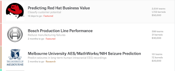 machine learning in a year u2013 learning new stuff u2013 medium