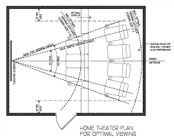 home theater plans home design minimalist home theater plans
