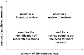 Synthesizing Research  A Guide for Literature Reviews   Edition   by Harris M  Cooper  Harris M  Cooper                     Paperback   Barnes  amp  Noble