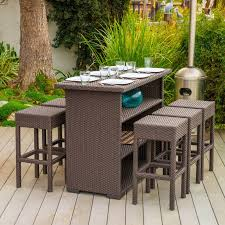Best Wicker Patio Furniture Outdoor Wicker Bar Stools Furniture