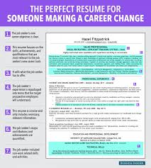 resume format for marketing professionals resume samples for writing professionals it professional format 87 enchanting sample professional resume examples of resumes it professional resume examples