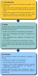 Pinterest     The world     s catalog of ideas Essay conclusion diagram