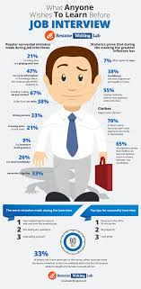 interviews resumas talent construct how to write a resume to get     Resume Experts