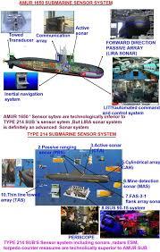 بناء غواصات طراز ''209'' بألمانيا لصالح مصر - صفحة 5 Images?q=tbn:ANd9GcQNenNuRqHCQGwpTs_wT8qldZYriVTrCpVLzepH6GAKCsQmx6xngA