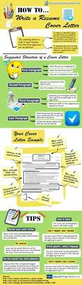 Pinterest     The world     s catalog of ideas Do you need help writing or updating your resume or cover letter  Follow this step by step guide to writing a great resume or cover letter and get that job