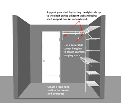 Garage Depth Standard Closet Dimensions