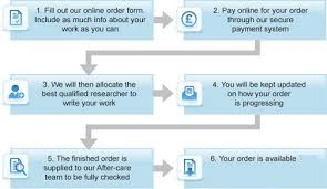 Buy Essays Online Buy Original Nil Plagiarized Essays Buy Essays     FAMU Online