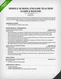 strong words for resumes english teacher cover letter template resume genius