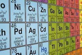 how is the modern periodic table organized the difference between an element group and period