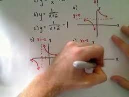 Common Core Math  High School  Geometry  Classroom Assessments