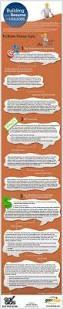 Best Job Resume by Best 25 Government Jobs Ideas On Pinterest Homeschooling