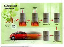 bensin hijau