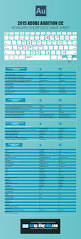 adobe audition cc keyboard shortcuts cheat sheet 007 mr know it