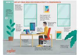 Colors That Help You Sleep by Productivity And Ergonomics The Best Way To Organize Your Desk