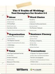 best ideas about Writing Prompts on Pinterest   Story plot ideas  Plot  ideas and Story ideas