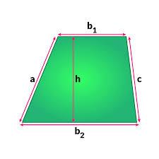 area formulas and perimeter formulas