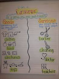 images about Social Studies and History on Pinterest Pinterest Goods and services anchor chart Consumer anchor chart Goods vs services  nd grade social studies