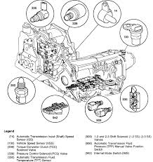 2002 cadillac what is typical cost of repairing p1860 u0026 p0741