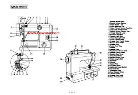 elna sewing machine manuals instruction and repair manuals