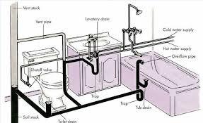 Bathroom Bathroom Plumbing Layout Lovely On Bathroom Regarding - Plumbing for bathroom