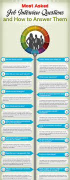 How to Answer the Top    Asked Interview Questions from The Undercover Recruiter here  Pinterest