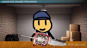 transmission training programs and requirements