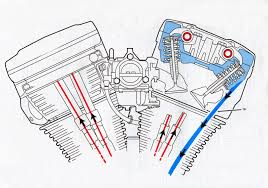engine diagrams subaru engine diagrams subaru wiring diagrams