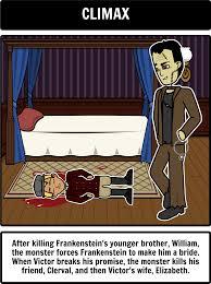 frankenstein tragic hero create a tragic hero storyboard that