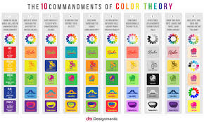 recalling color theory keywords a way to refresh your memories
