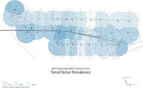 San Francisco Bart Map Noise Study At West Oakland Bart Station U2013 Robin Chiang U0026 Co
