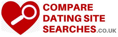 Compare Dating Site Searches