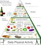 The Mediterranean Diet Pictures
