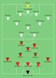 UEFA Euro 1992