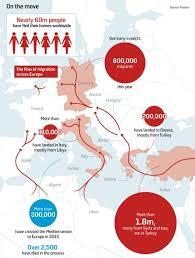 UK calls for asylum centres outside EU   The Sunday Times