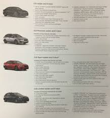 2017 subaru impreza starting at 19 215 boston subaru dealer
