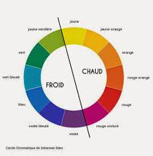couleur feng shui carnet de style analyse colorimétrique i théorie des couleurs