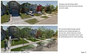 portland residential infill proposed parking efficiency image from  Sightline Institute