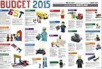 budget 2015 Archives - Penang Lang