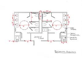 ada hotel bathroom dimensions nyfarms info