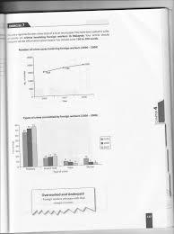 Example essay based on bar chart   sludgeport    web fc  com  IELTS WRTING TASK    Bar Chart