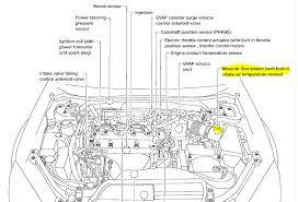 nissan altima 2005 crankshaft sensor nissan x trail 2 5 2010 auto images and specification